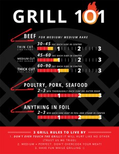pop_grillinstructions_cal